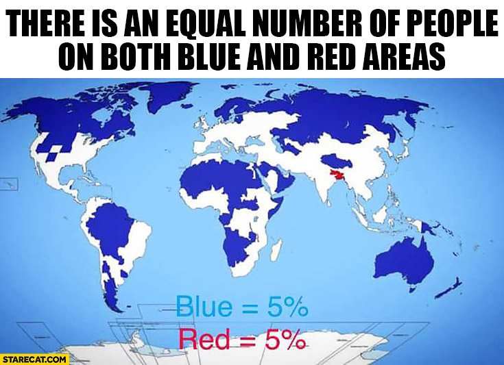 World map: there is an equal number of people on both blue and red areas comparison