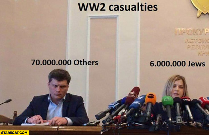 World War 2 casualties 6 million Jews vs 70 million others