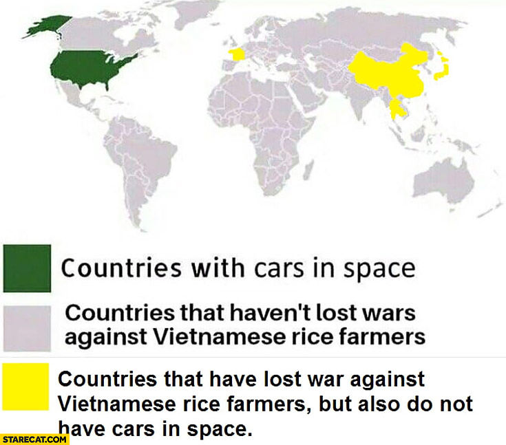 World's map: countries with cars in space, countries that haven't lost wars against Vietnamese rice farmers