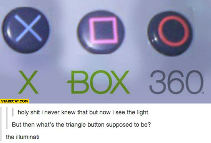 XBox 360 what's the triangle button supposed to be? The iluminati