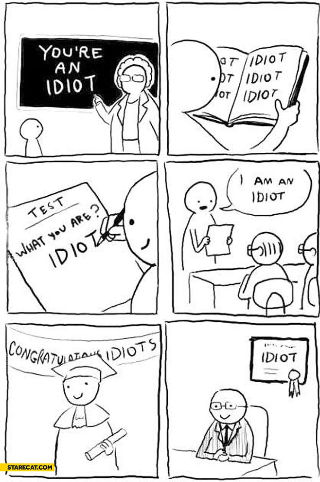 You're an idiot I am an idiot