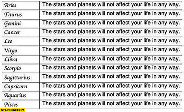 Zodiac signs horoscope: the stars and planets will not affect your life in any way